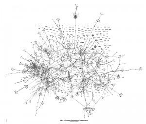 Ideologische Landkarte von Anders Behring Breivik