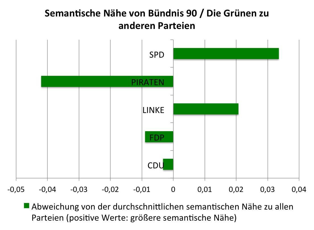 gruene_koalitionen
